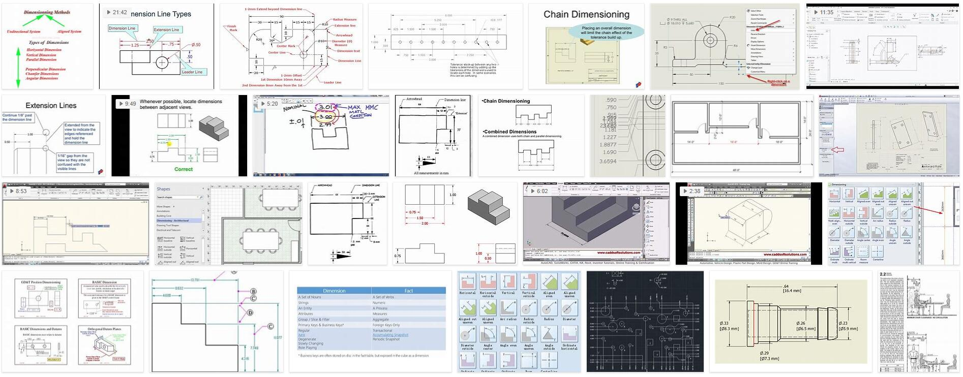 Meanings of Dimensioning and Dimension in English