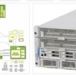 SPARC Scalable Processor ARChitecture